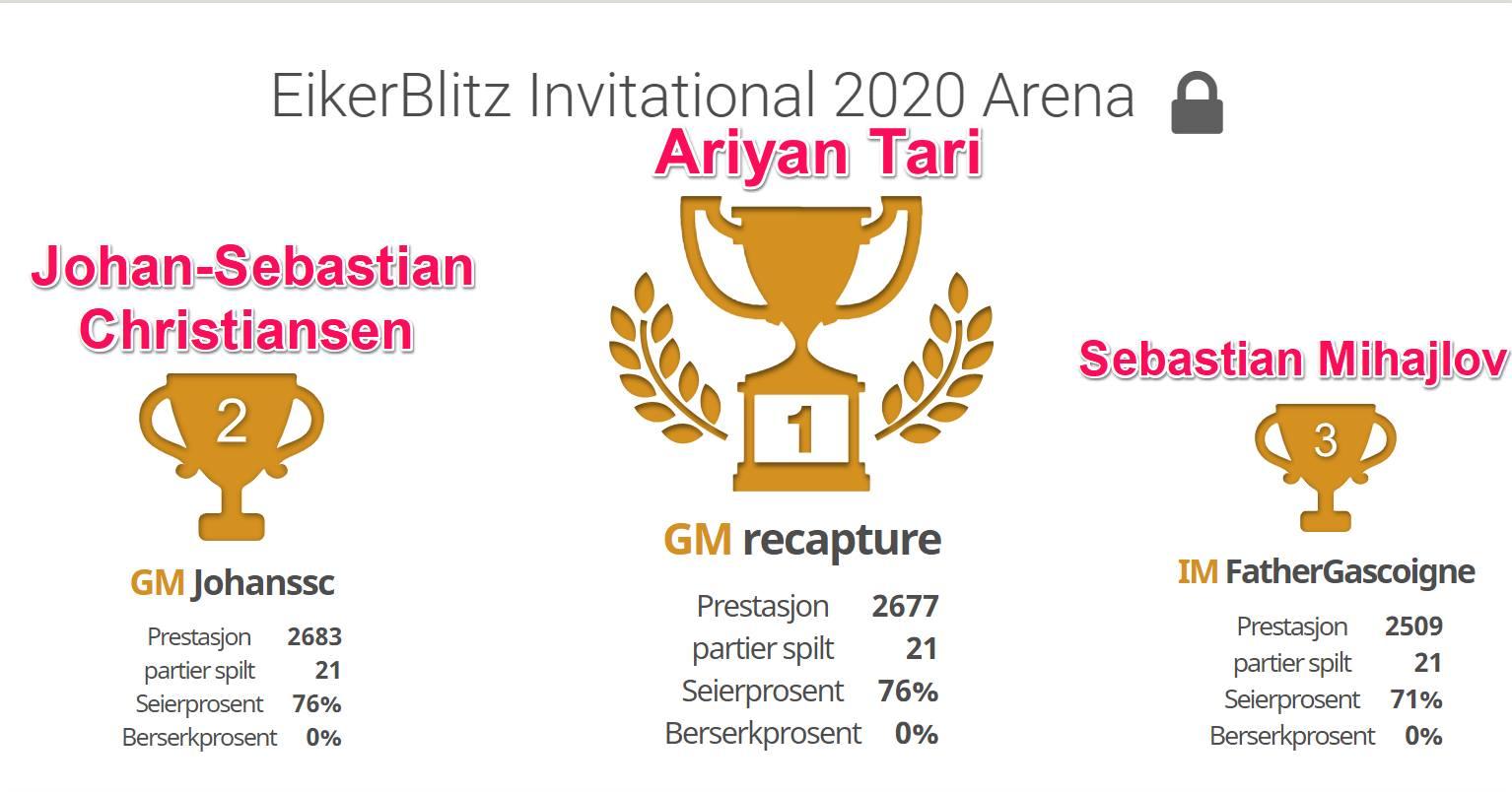 Eiker_blitz_invitational_2020